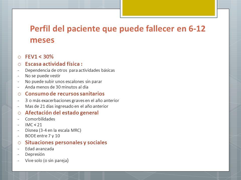 Perfil del paciente que puede fallecer en 6-12 meses
