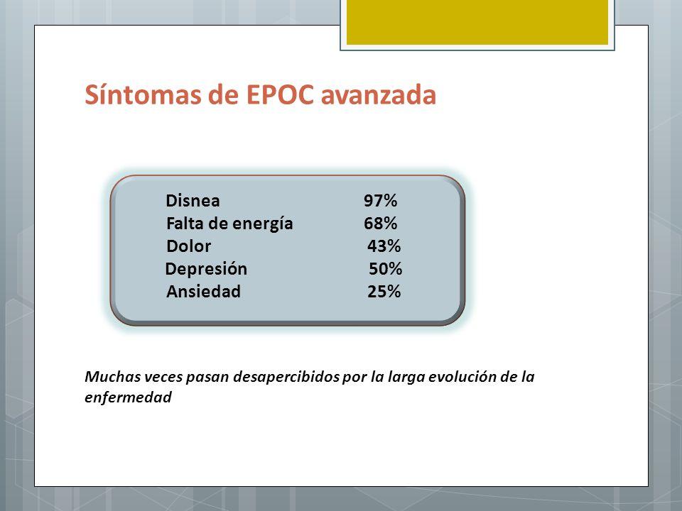 Síntomas de EPOC avanzada