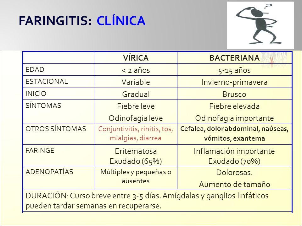 Cefalea, dolor abdominal, naúseas, vómitos, exantema