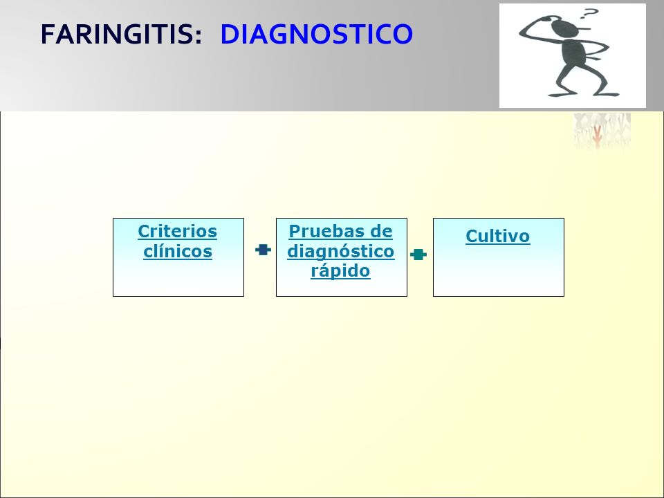 FARINGITIS: DIAGNOSTICO