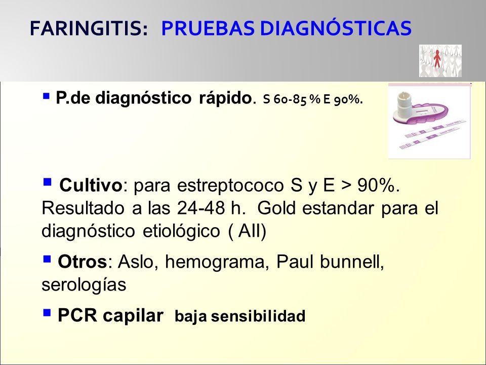 FARINGITIS: PRUEBAS DIAGNÓSTICAS