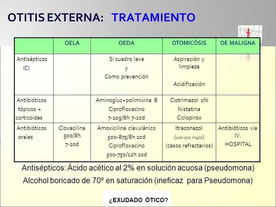 OTITIS EXTERNA: TRATAMIENTO