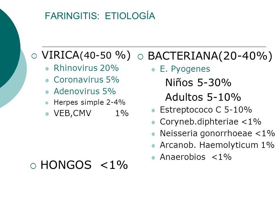 FARINGITIS: ETIOLOGÍA