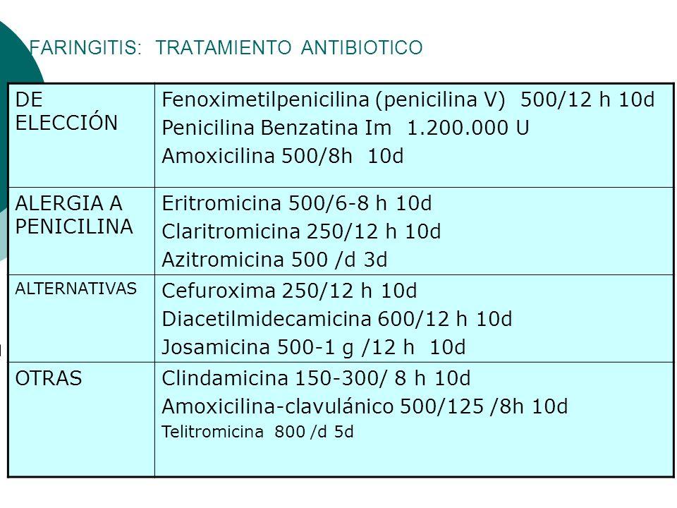 FARINGITIS: TRATAMIENTO ANTIBIOTICO