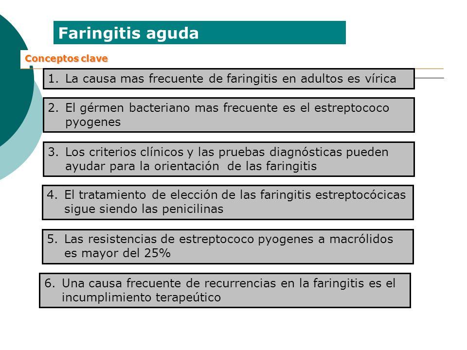 Faringitis aguda Conceptos clave. La causa mas frecuente de faringitis en adultos es vírica.