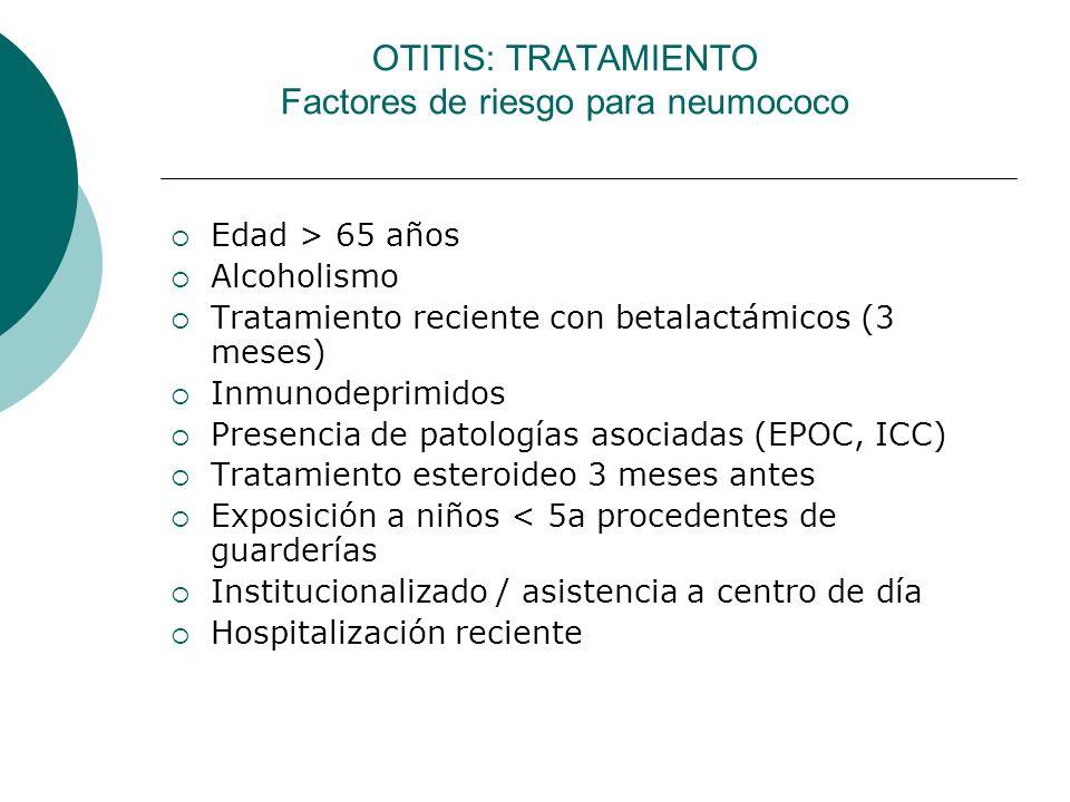 OTITIS: TRATAMIENTO Factores de riesgo para neumococo