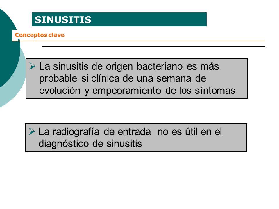 La radiografía de entrada no es útil en el diagnóstico de sinusitis