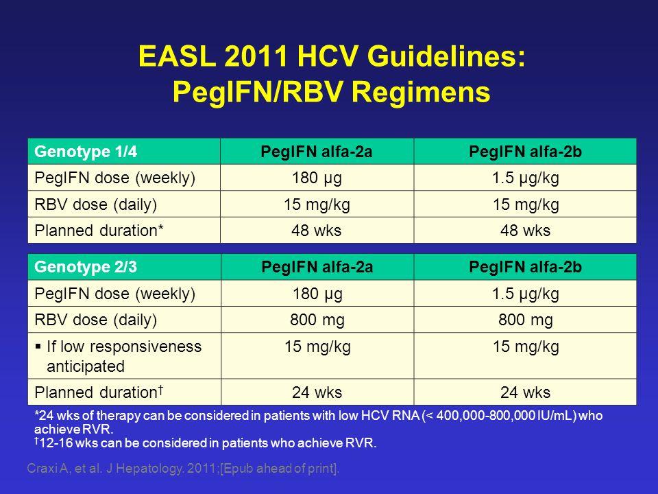 EASL 2011 HCV Guidelines: PegIFN/RBV Regimens