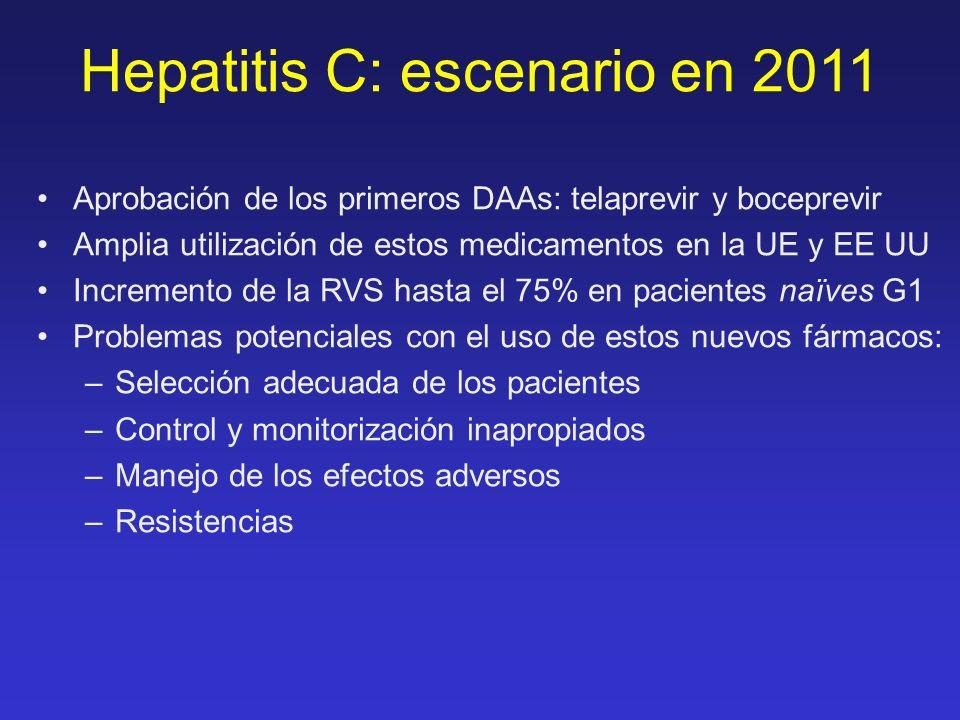 Hepatitis C: escenario en 2011