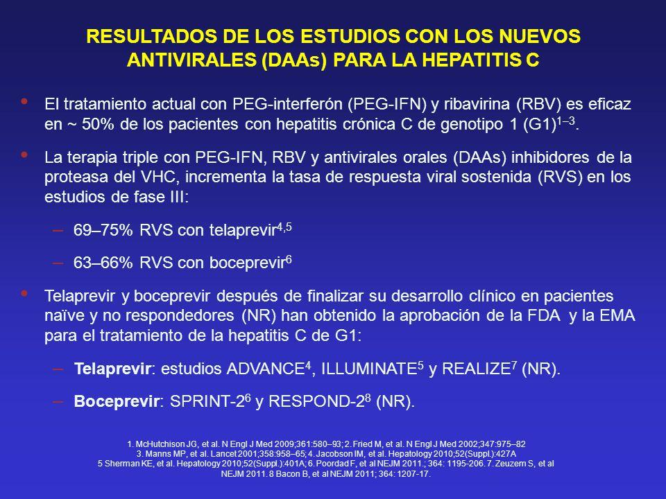RESULTADOS DE LOS ESTUDIOS CON LOS NUEVOS ANTIVIRALES (DAAs) PARA LA HEPATITIS C