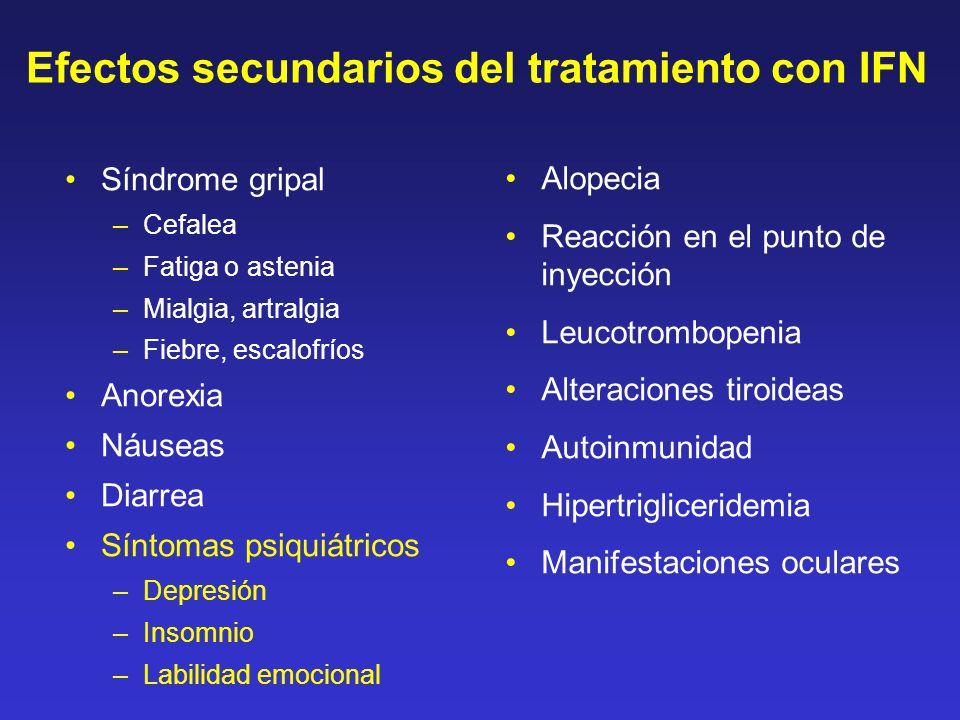 Efectos secundarios del tratamiento con IFN