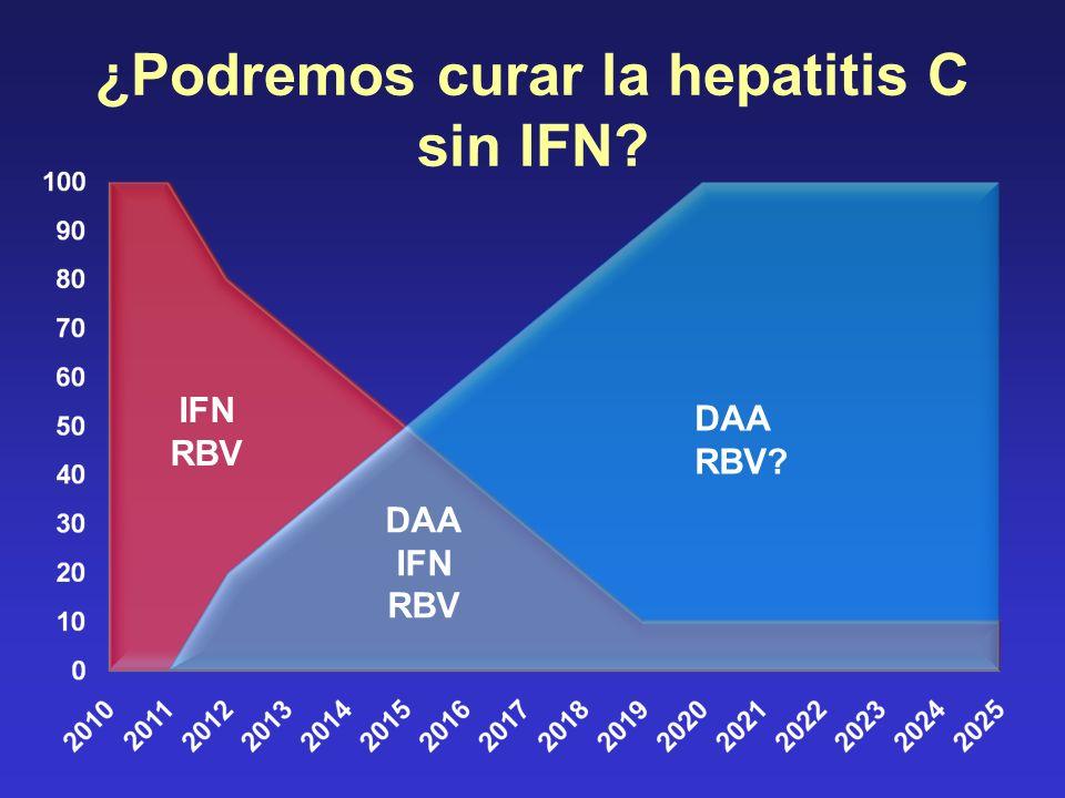 ¿Podremos curar la hepatitis C sin IFN
