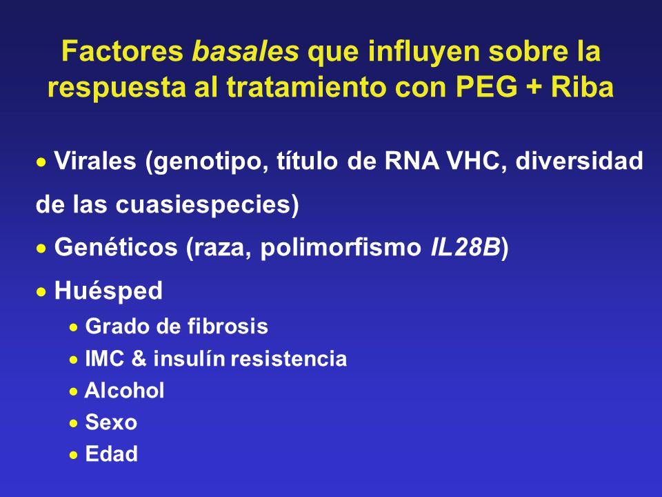 Factores basales que influyen sobre la respuesta al tratamiento con PEG + Riba