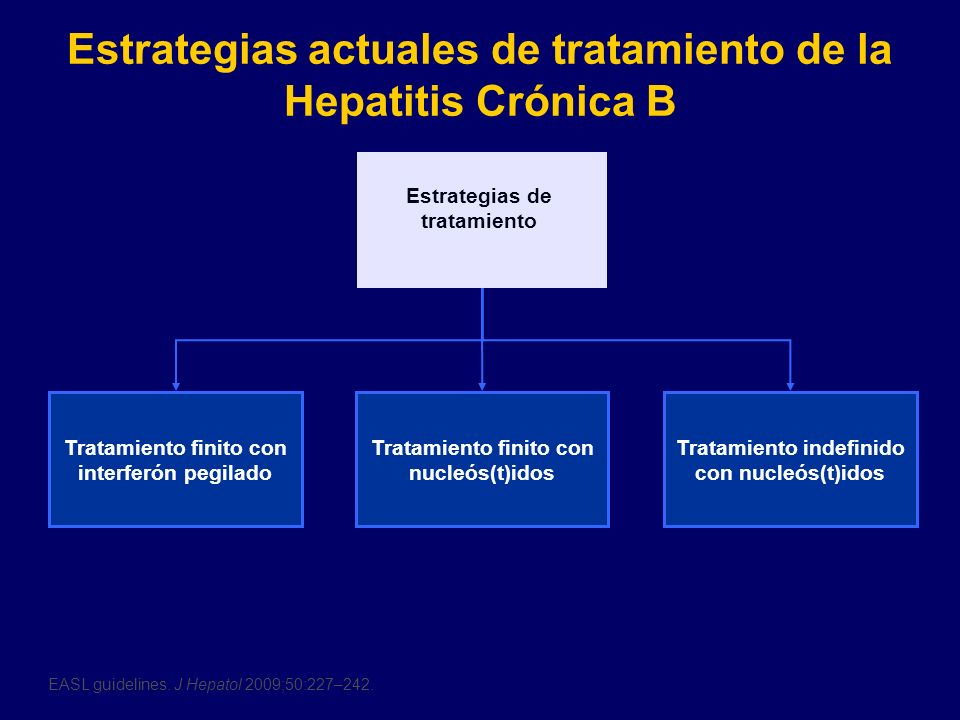 Estrategias actuales de tratamiento de la Hepatitis Crónica B