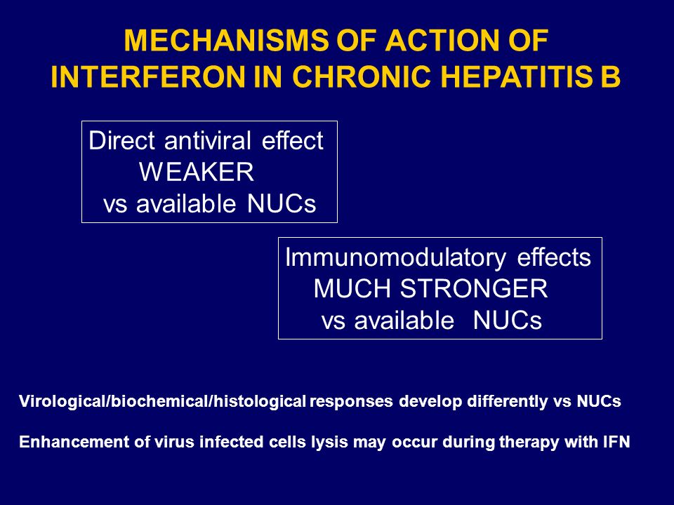 MECHANISMS OF ACTION OF INTERFERON IN CHRONIC HEPATITIS B