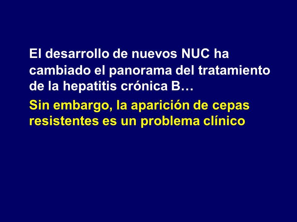 El desarrollo de nuevos NUC ha cambiado el panorama del tratamiento de la hepatitis crónica B…