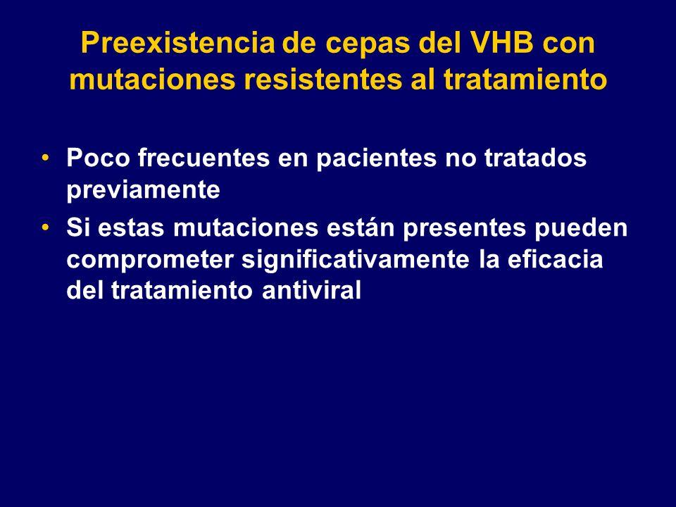 Preexistencia de cepas del VHB con mutaciones resistentes al tratamiento