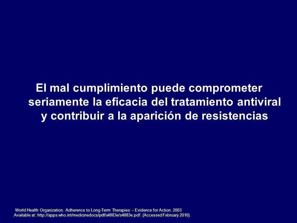 El mal cumplimiento puede comprometer seriamente la eficacia del tratamiento antiviral y contribuir a la aparición de resistencias