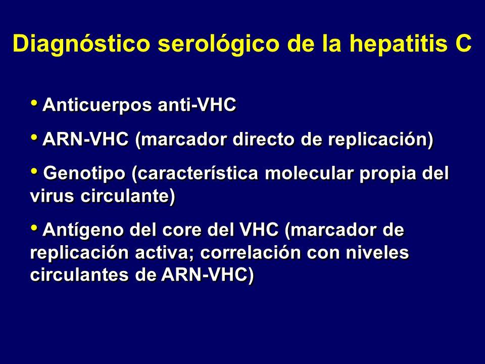 Diagnóstico serológico de la hepatitis C