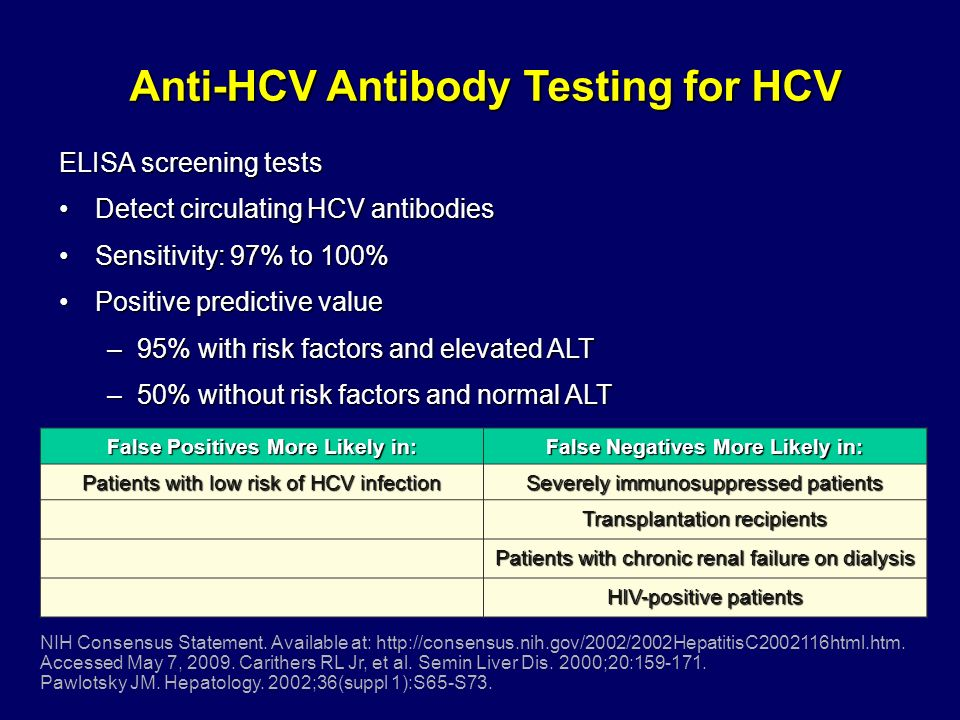 Anti-HCV Antibody Testing for HCV