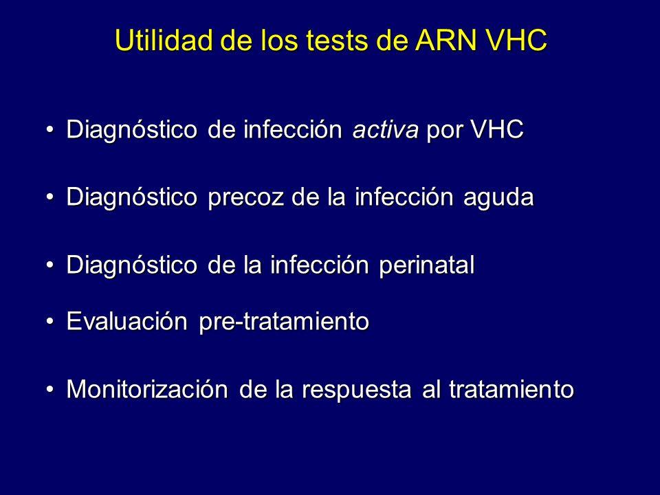 Utilidad de los tests de ARN VHC
