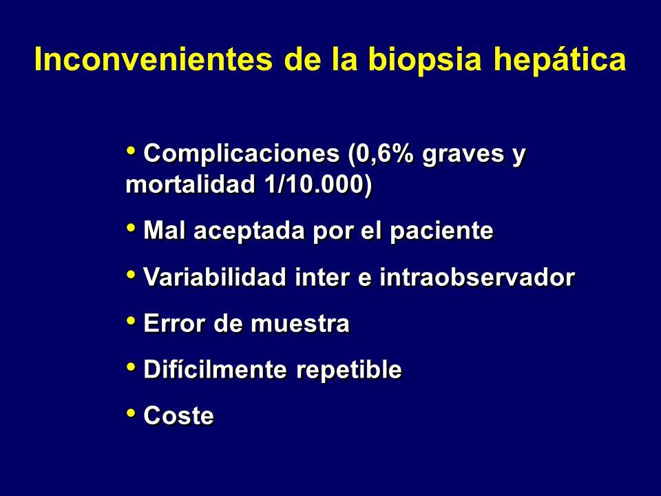 Inconvenientes de la biopsia hepática