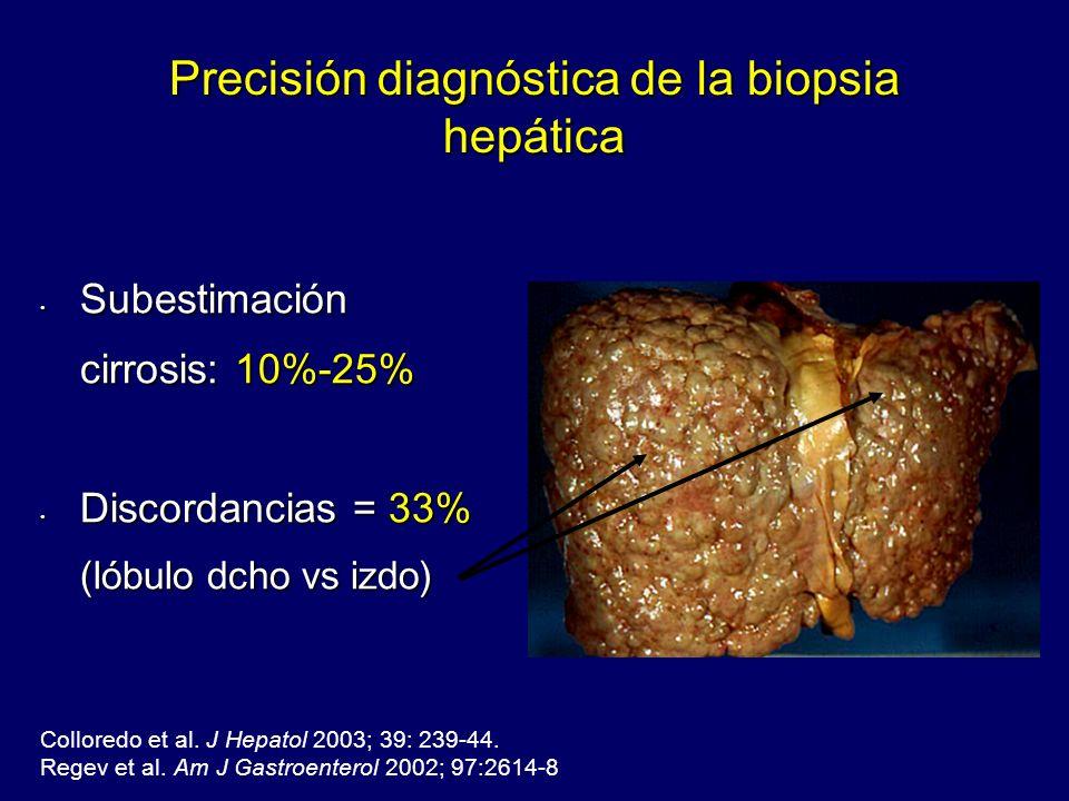 Precisión diagnóstica de la biopsia hepática