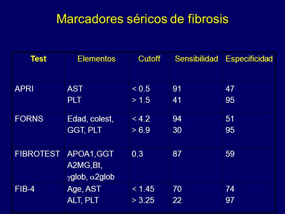 Marcadores séricos de fibrosis