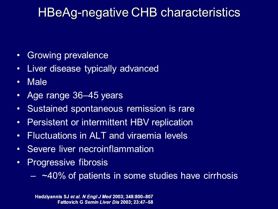 HBeAg-negative CHB characteristics