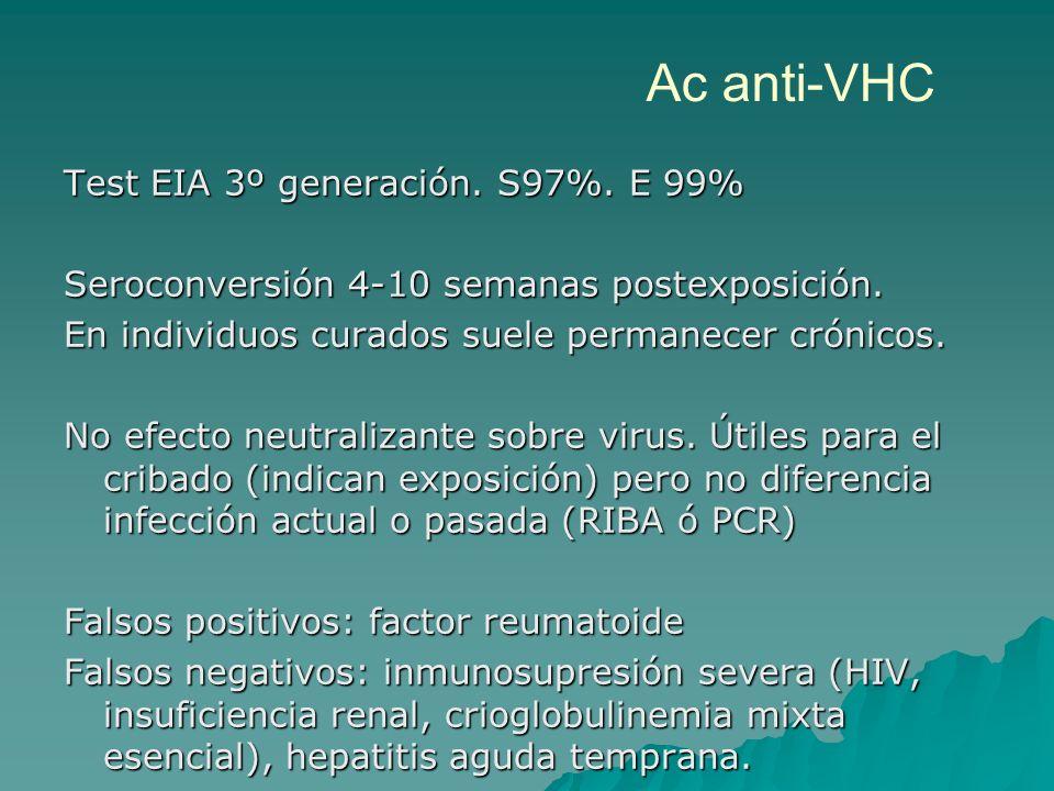 Ac anti-VHC Test EIA 3º generación. S97%. E 99%