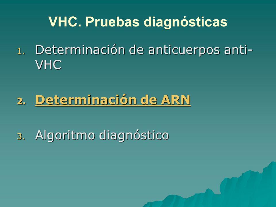 VHC. Pruebas diagnósticas