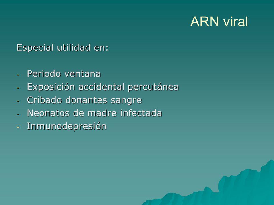 ARN viral Especial utilidad en: Periodo ventana