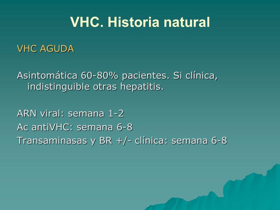 VHC. Historia natural VHC AGUDA