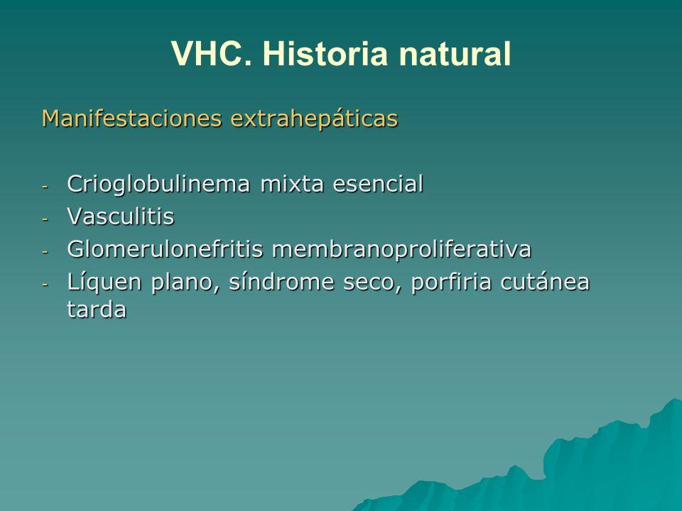 VHC. Historia natural Manifestaciones extrahepáticas
