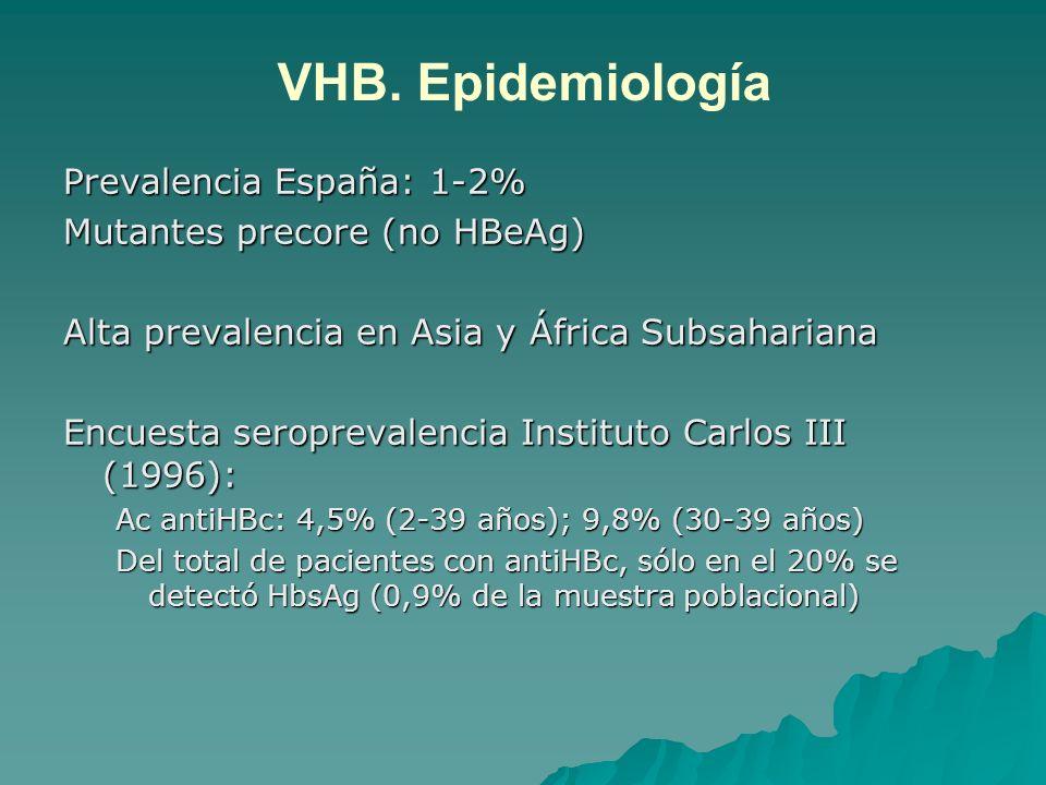 VHB. Epidemiología Prevalencia España: 1-2%