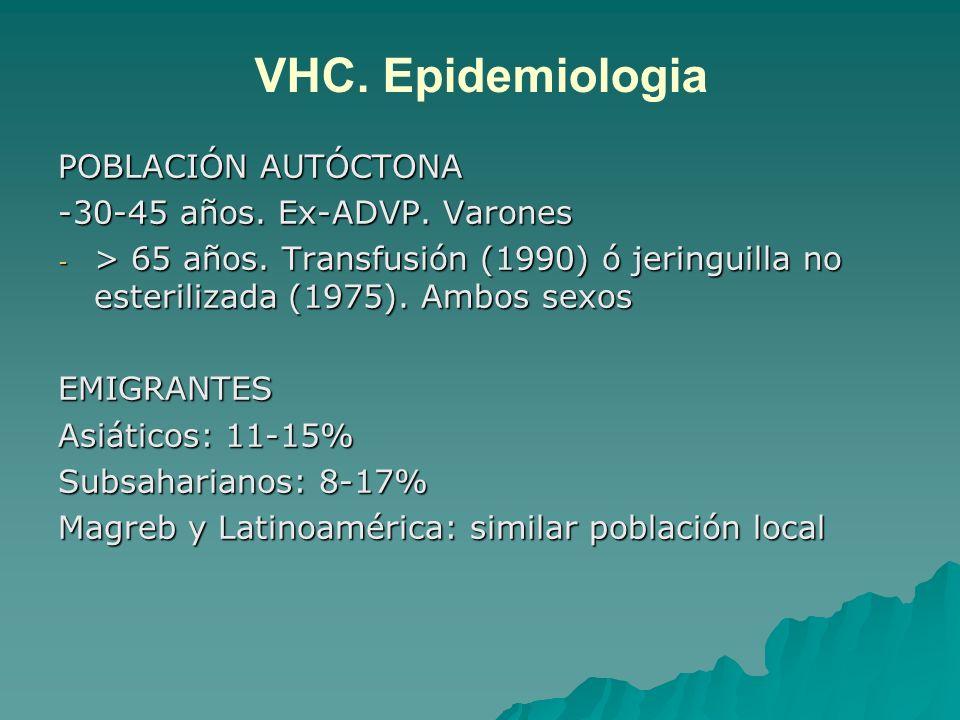 VHC. Epidemiologia POBLACIÓN AUTÓCTONA -30-45 años. Ex-ADVP. Varones
