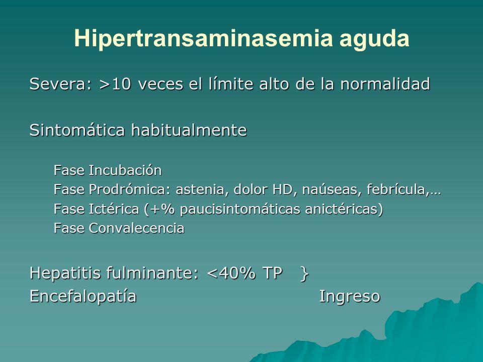 Hipertransaminasemia aguda