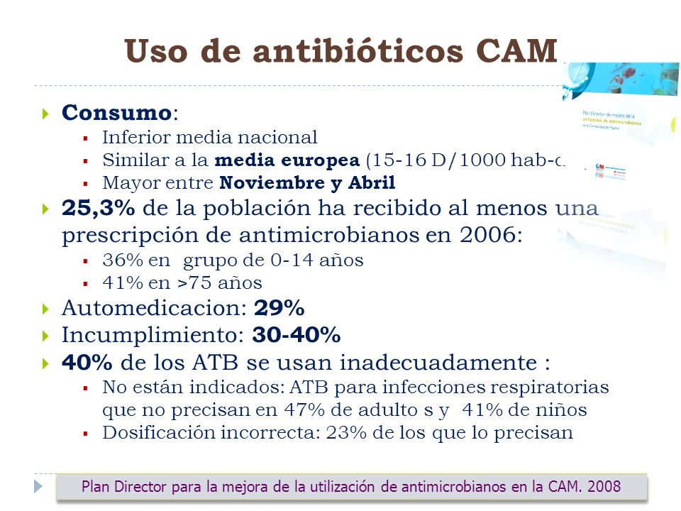 Uso de antibióticos CAM
