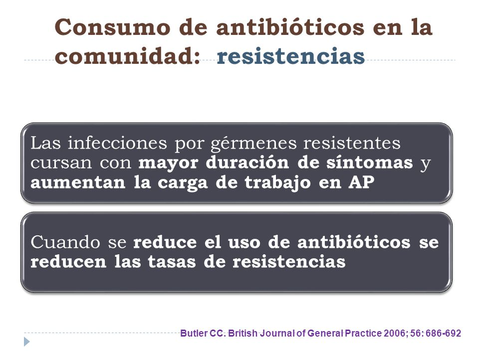 Consumo de antibióticos en la comunidad: resistencias