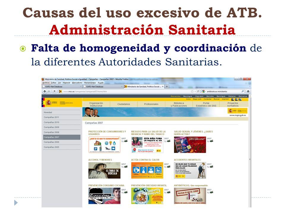 Causas del uso excesivo de ATB. Administración Sanitaria