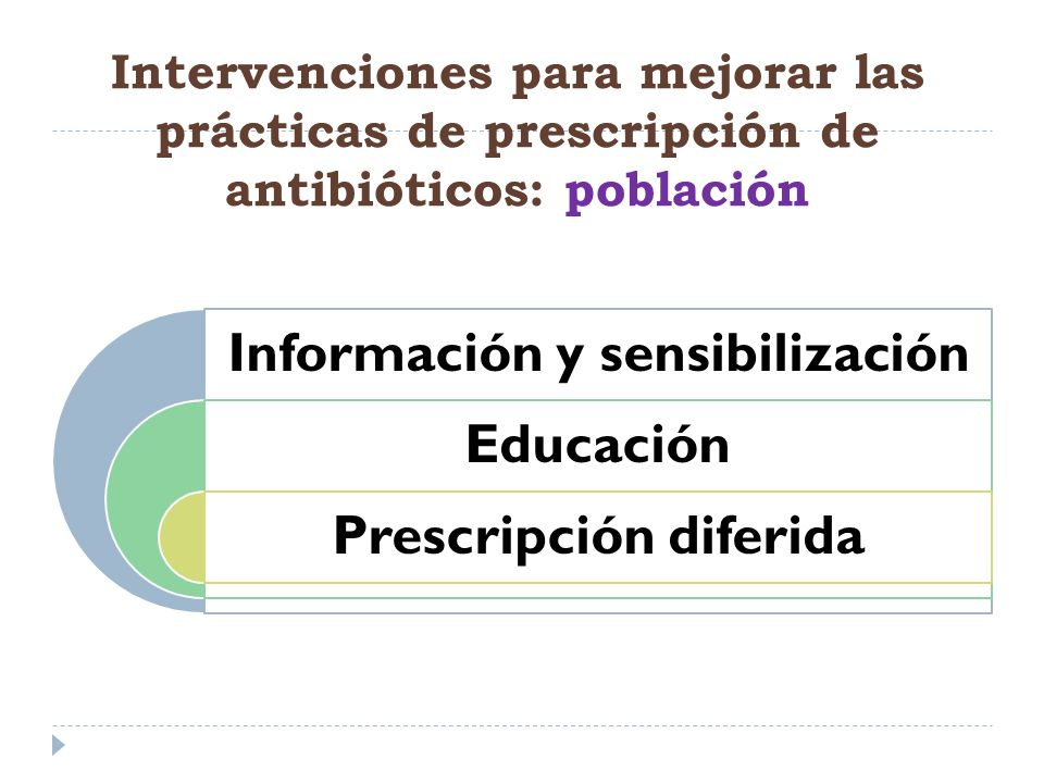 Información y sensibilización Prescripción diferida