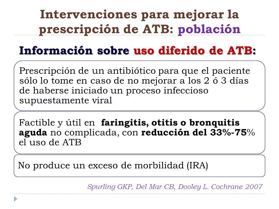 Intervenciones para mejorar la prescripción de ATB: población