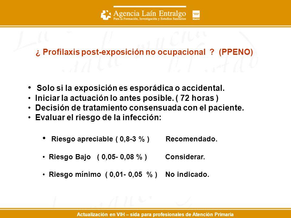 ¿ Profilaxis post-exposición no ocupacional (PPENO)