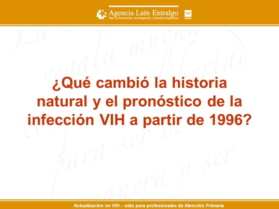 ¿Qué cambió la historia natural y el pronóstico de la infección VIH a partir de 1996
