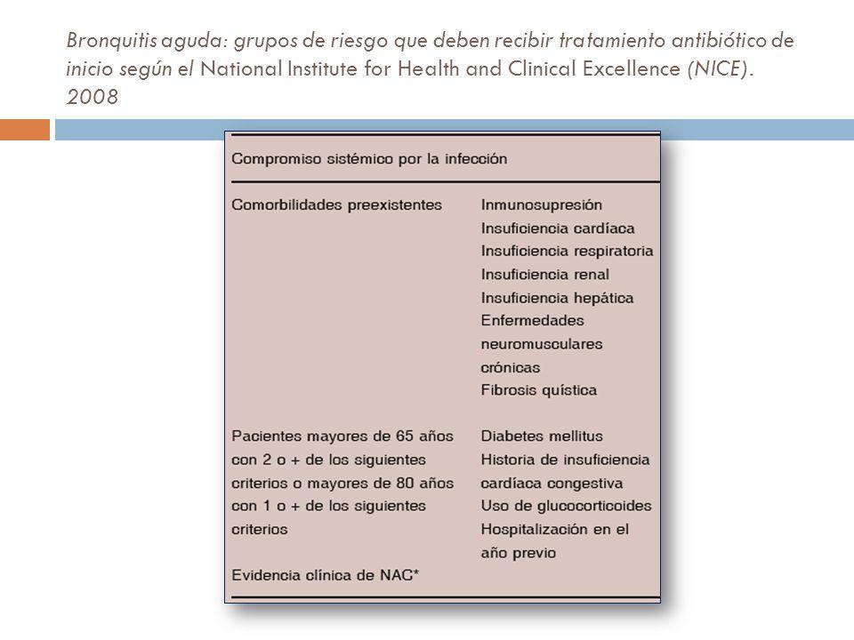 Bronquitis aguda: grupos de riesgo que deben recibir tratamiento antibiótico de inicio según el National Institute for Health and Clinical Excellence (NICE). 2008