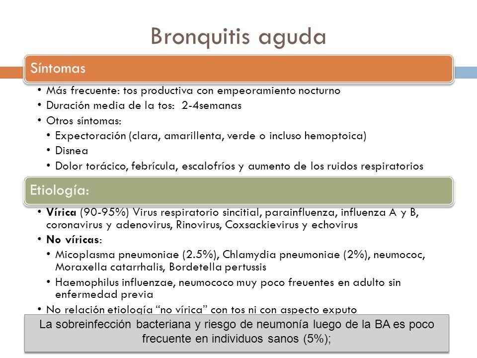 Bronquitis aguda Síntomas Etiología: