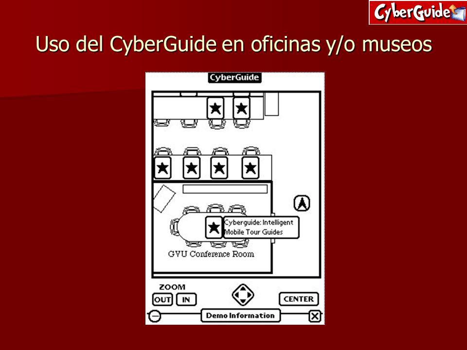 Uso del CyberGuide en oficinas y/o museos