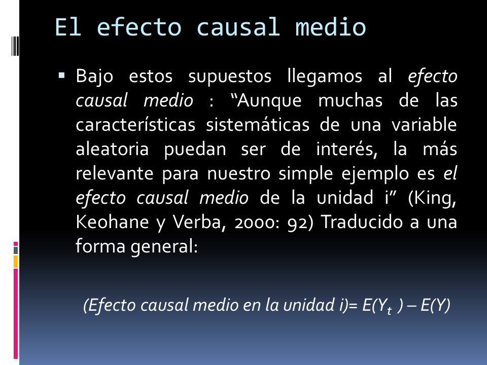 (Efecto causal medio en la unidad i)= E(Yt ) – E(Y)