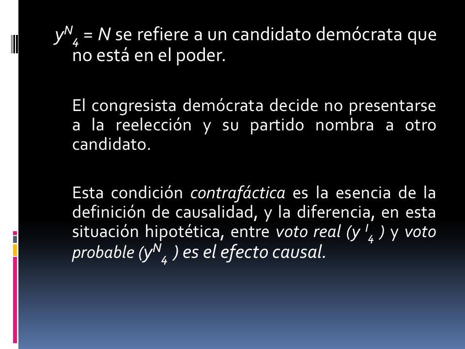 yN4 = N se refiere a un candidato demócrata que no está en el poder.