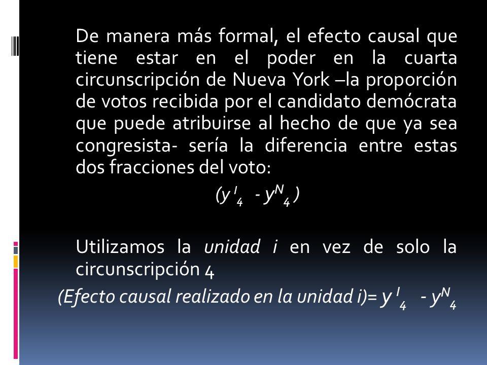 De manera más formal, el efecto causal que tiene estar en el poder en la cuarta circunscripción de Nueva York –la proporción de votos recibida por el candidato demócrata que puede atribuirse al hecho de que ya sea congresista- sería la diferencia entre estas dos fracciones del voto: (y I4 - yN4 ) Utilizamos la unidad i en vez de solo la circunscripción 4 (Efecto causal realizado en la unidad i)= y I4 - yN4